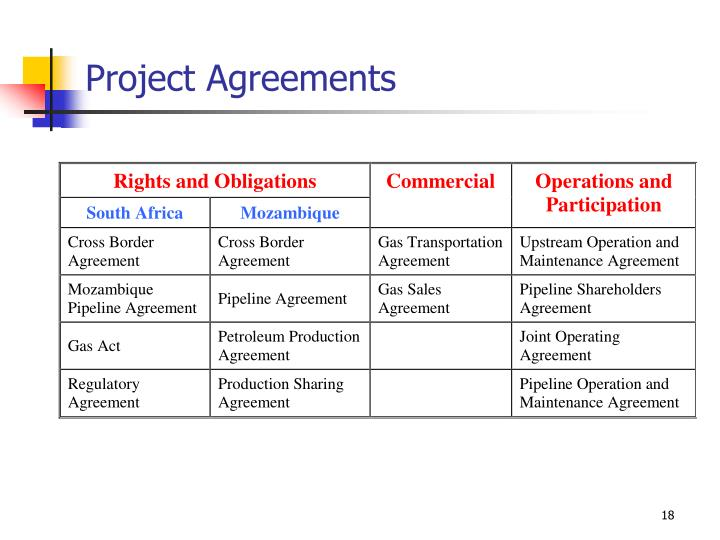 Project Agreements