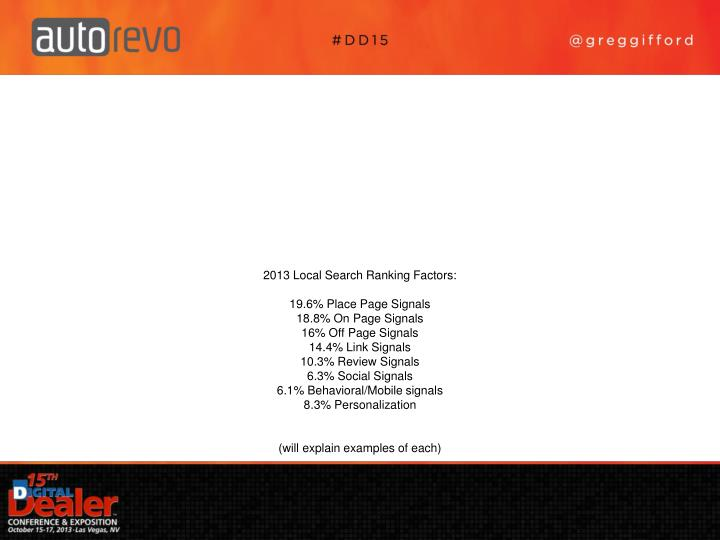 2013 Local Search Ranking Factors:
