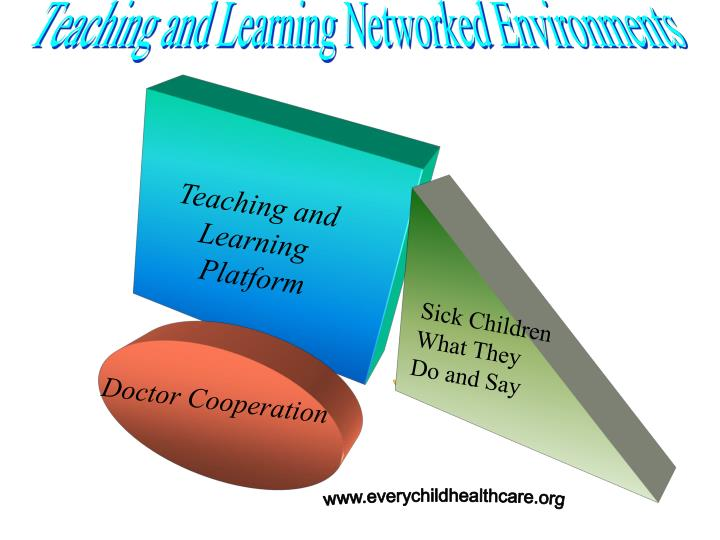 Teaching and Learning Networked Environments