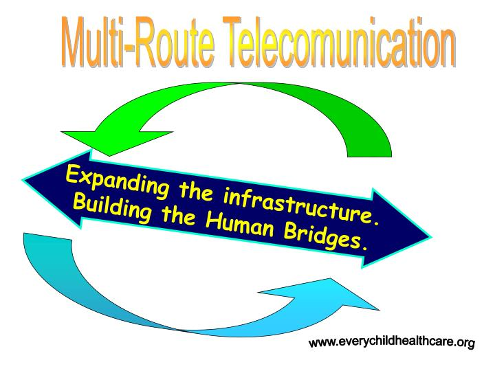 Multi-Route Telecomunication
