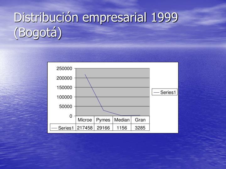 Distribución empresarial 1999 (Bogotá)