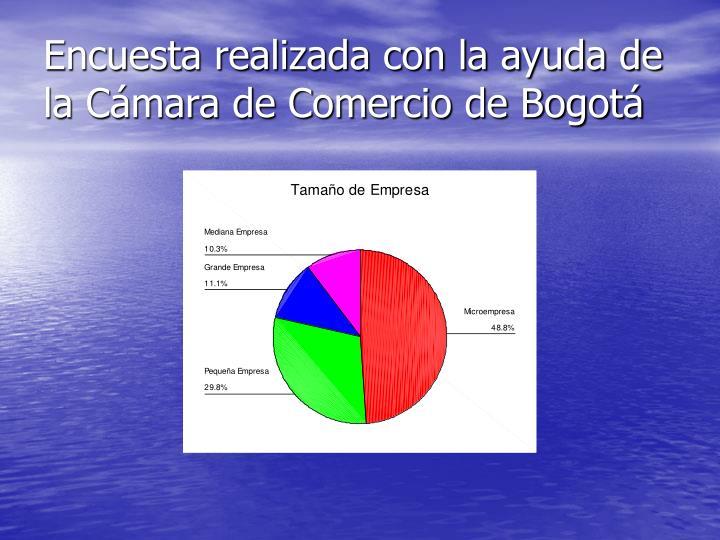 Encuesta realizada con la ayuda de la Cámara de Comercio de Bogotá