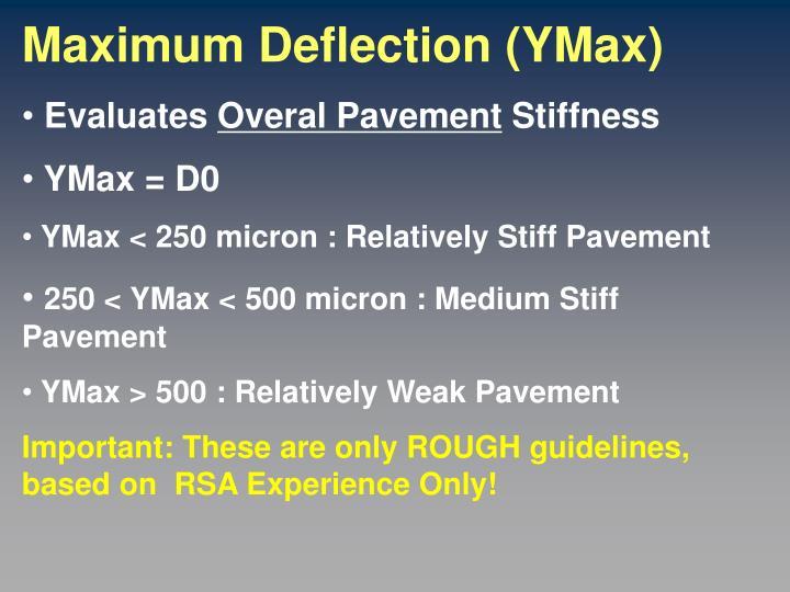 Maximum Deflection (YMax)