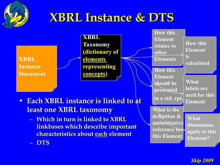 XBRL Instance & DTS