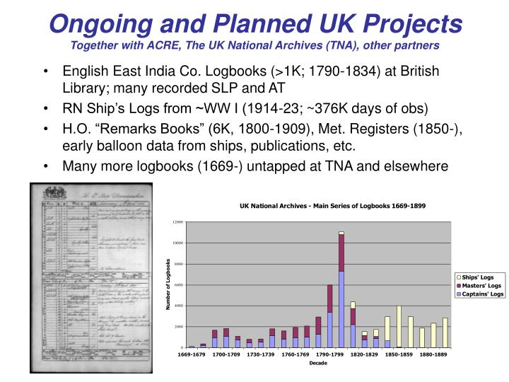 Ongoing and Planned UK Projects