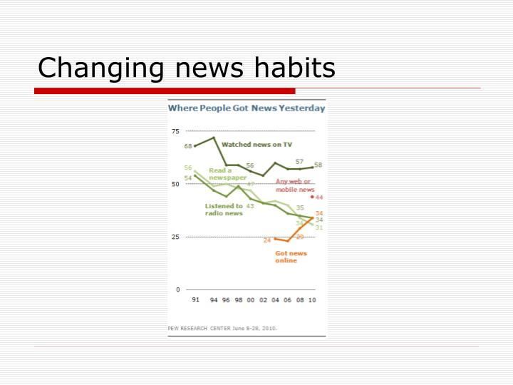 Changing news habits