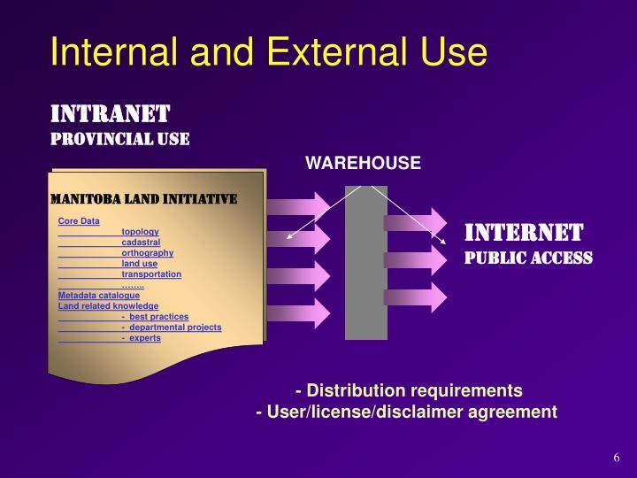 Internal and External Use