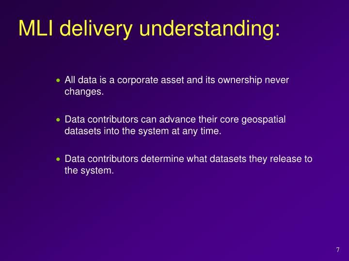 MLI delivery understanding: