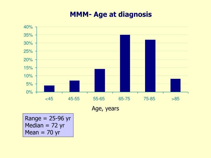 MMM- Age at diagnosis