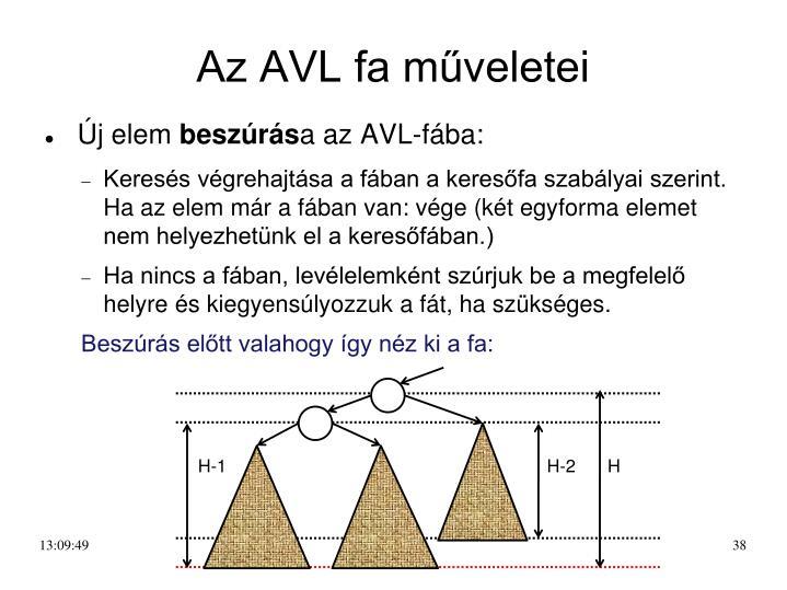 Az AVL fa műveletei