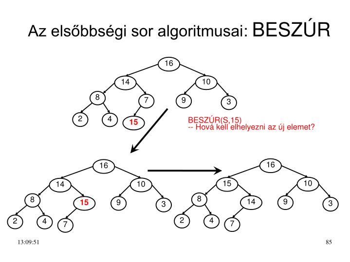 Az elsőbbségi sor algoritmusai