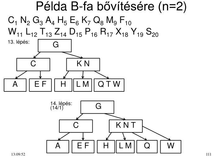 Példa B-fa bővítésére (n=2)