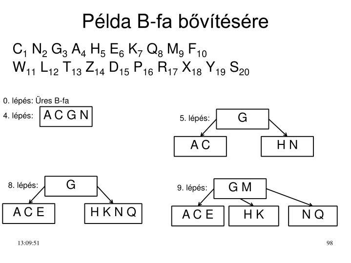 Példa B-fa bővítésére
