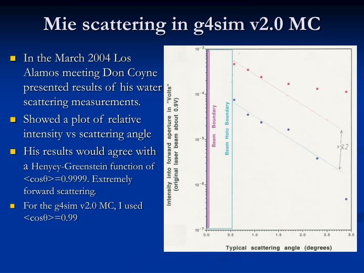 Mie scattering in g4sim v2.0 MC