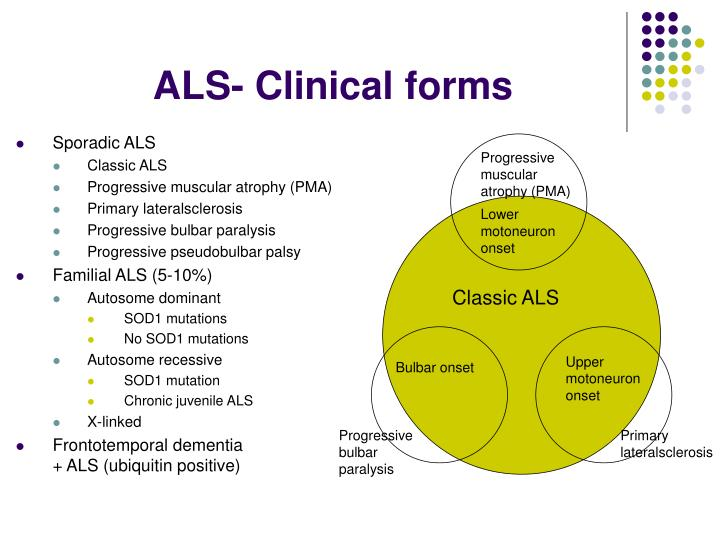 ALS- Clinical forms