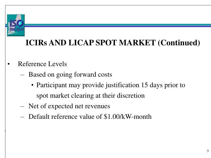 ICIRs AND LICAP SPOT MARKET (Continued)