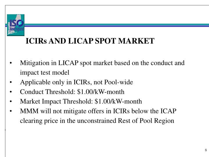 ICIRs AND LICAP SPOT MARKET