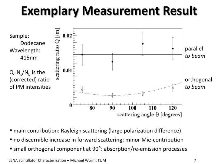 Exemplary Measurement Result