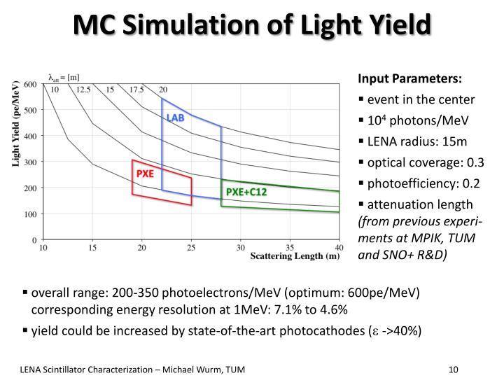 MC Simulation of Light Yield