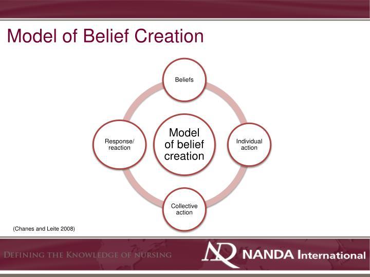 Model of Belief Creation