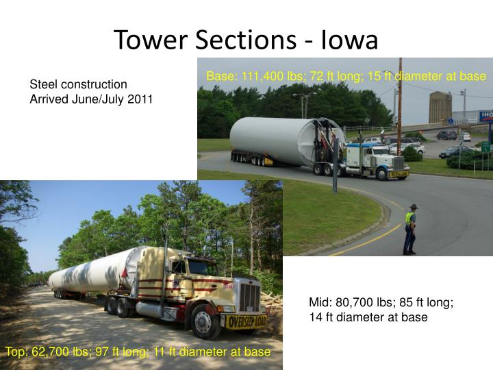Tower Sections - Iowa