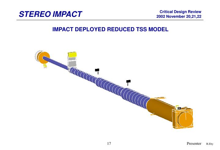 IMPACT DEPLOYED REDUCED TSS MODEL