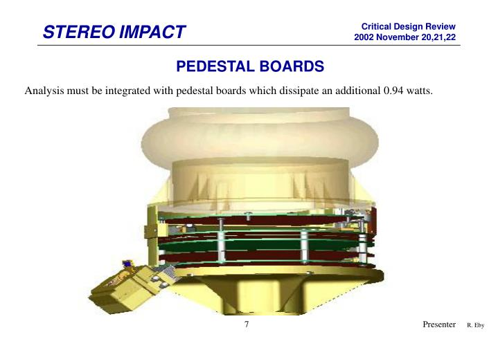 PEDESTAL BOARDS