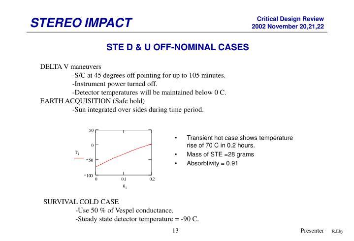 STE D & U OFF-NOMINAL CASES