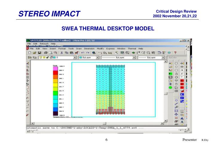 SWEA THERMAL DESKTOP MODEL