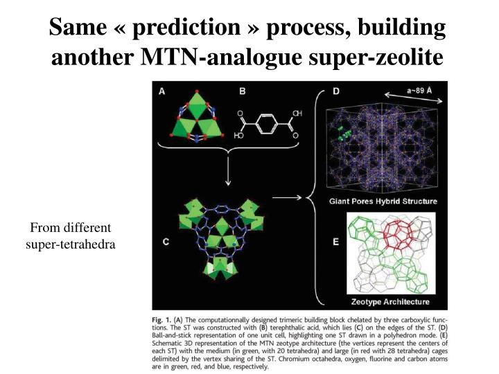 Same «prediction» process, building another MTN-analogue super-zeolite