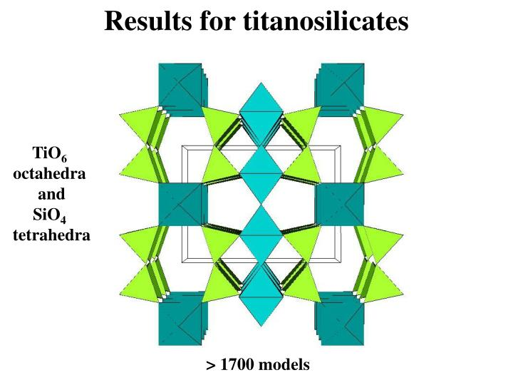 Results for titanosilicates