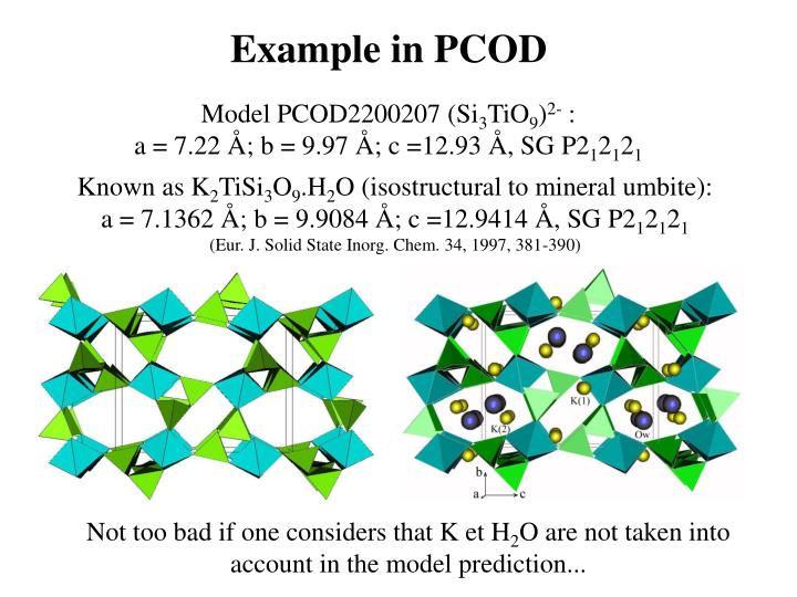 Example in PCOD