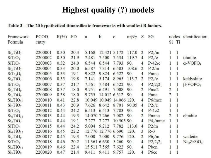 Highest quality (?) models