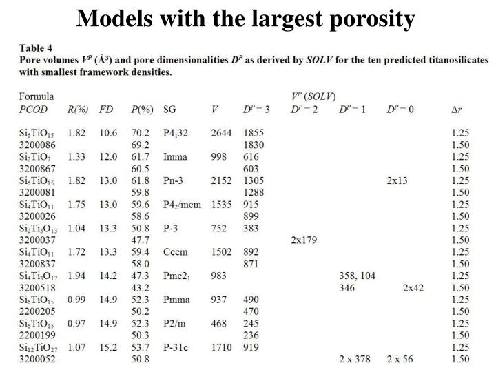 Models with the largest porosity