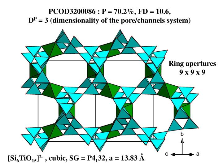 PCOD3200086 : P = 70.2%, FD = 10.6,