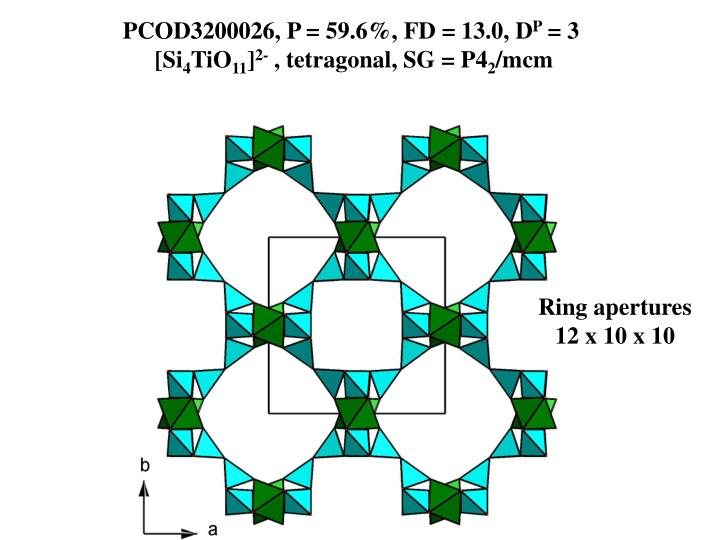 PCOD3200026, P = 59.6%, FD = 13.0, D