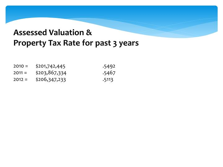 Assessed Valuation &