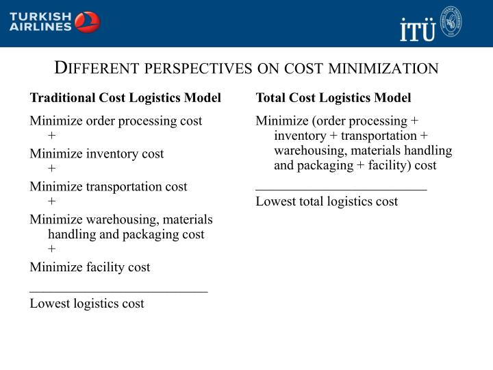 Different perspectives on cost minimization