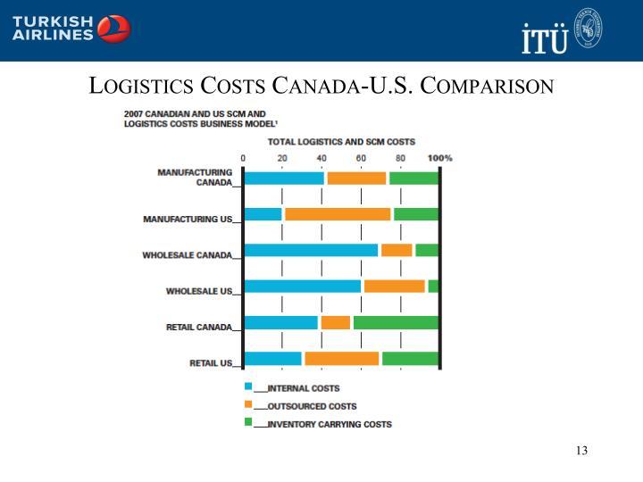 Logistics Costs Canada-U.S. Comparison