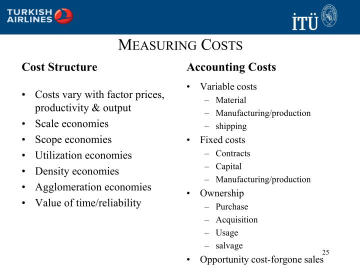 Measuring Costs