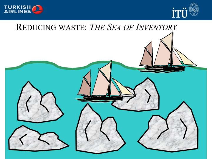 Reducing waste: