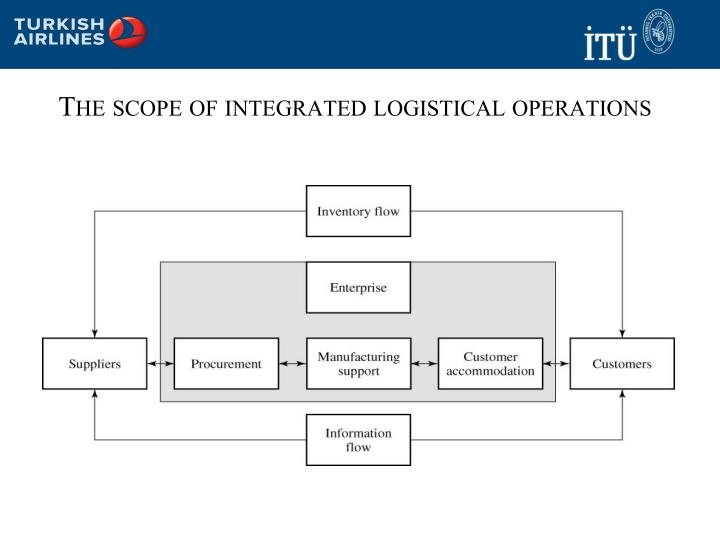 The scope of integrated logistical operations
