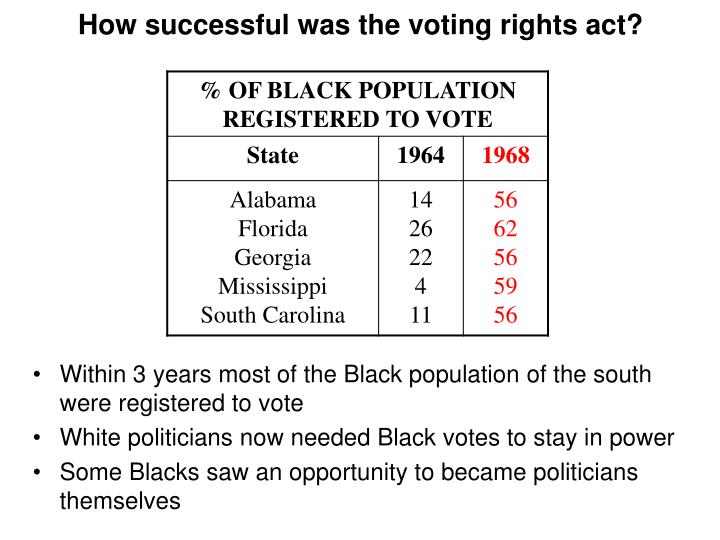 How successful was the voting rights act?