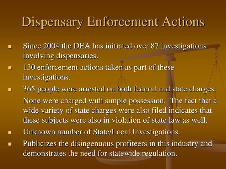 Dispensary Enforcement Actions