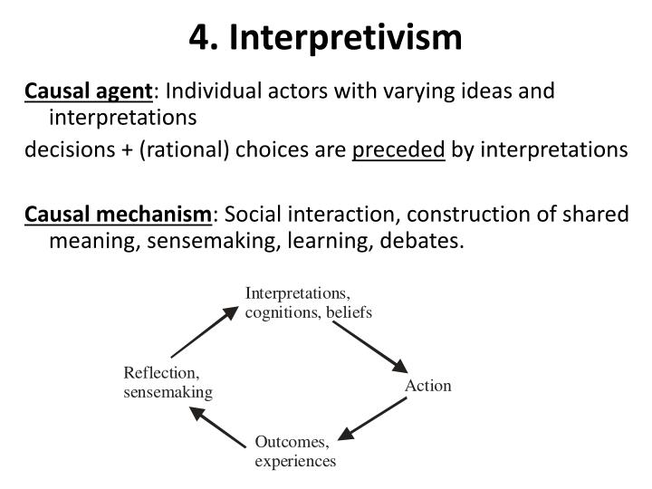4. Interpretivism