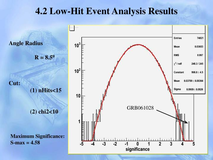 4.2 Low-Hit Event Analysis Results