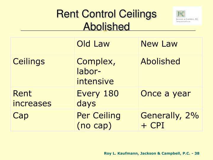 Rent Control Ceilings