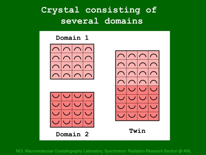 Domains regular
