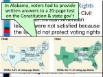 the need for voting rights