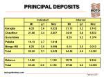 principal deposits